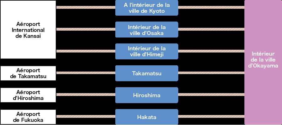 img_access_car1_fr_0107