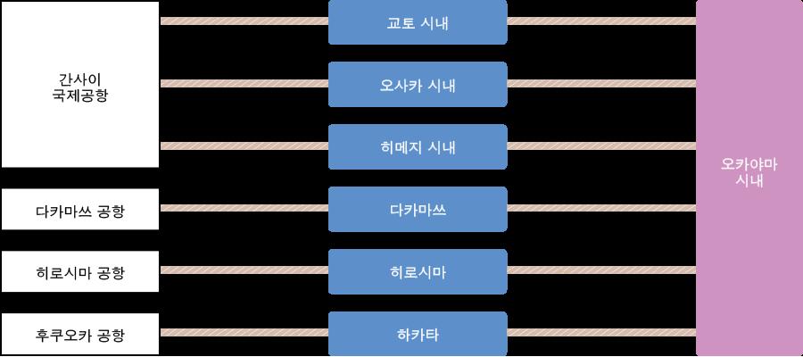 img_access_car1_ko_1222