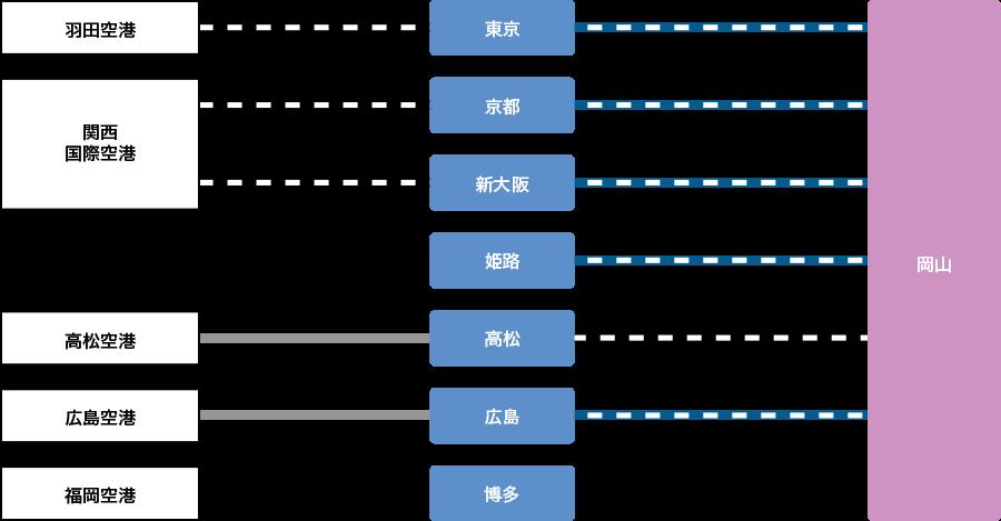 img_access_train1