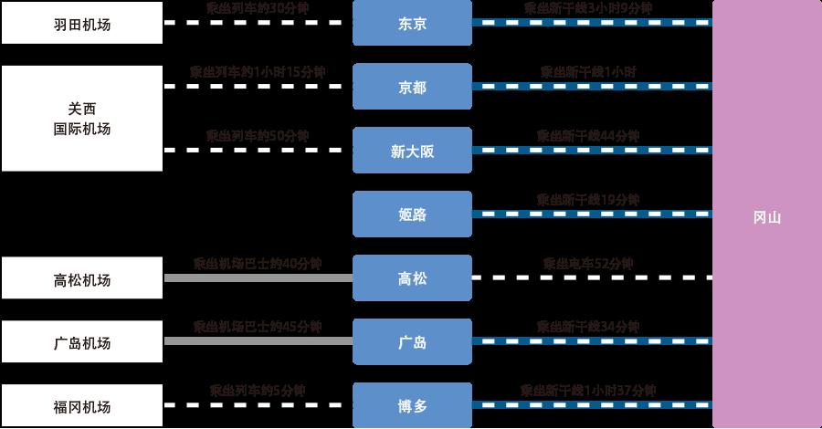 img_access_train1_cn_1222