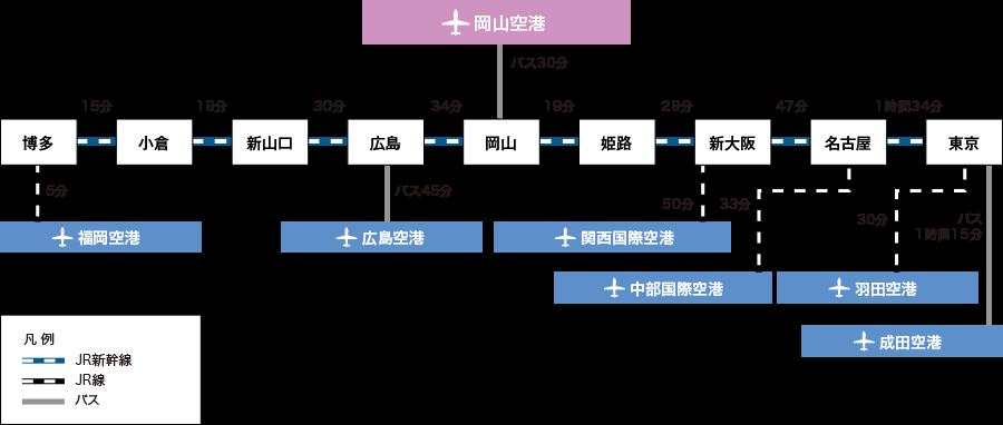 img_access_train2