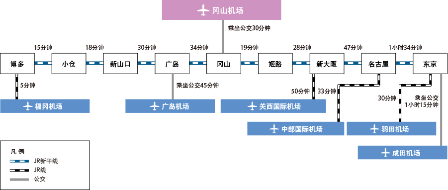 img_access_train2_cn_1222