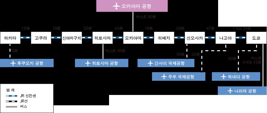 img_access_train2_ko_1222