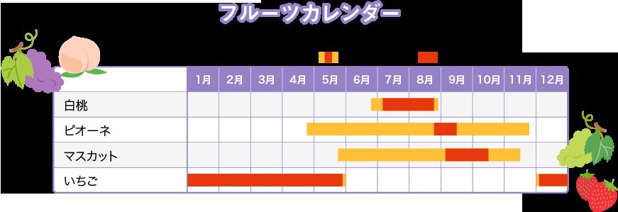 feature_fruit_jp